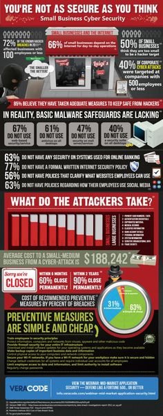 INFOGRAPHIC: SMALL BUSINESS CYBER SECURITY – ARE YOU SECURE?