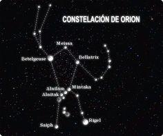 Constelacion Orion