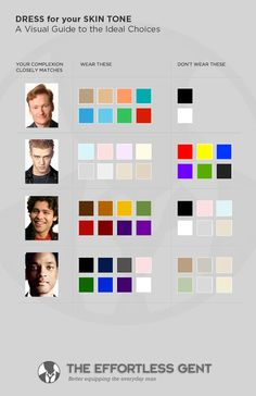 MEN'S COLOR GUIDE: Dress For Your Skin Tone: A visual guide to the ideal choices --  #VujuWear #MensFashion ---> FOLLOW US ON PINTEREST for Style Tips, Men's Basics, Men's Essentials on anything, OUR SALES etc... ~ VujuWear  http://www.effortlessgent.com/back-to-basics-what-color-look s-best-with-your-skin-type/