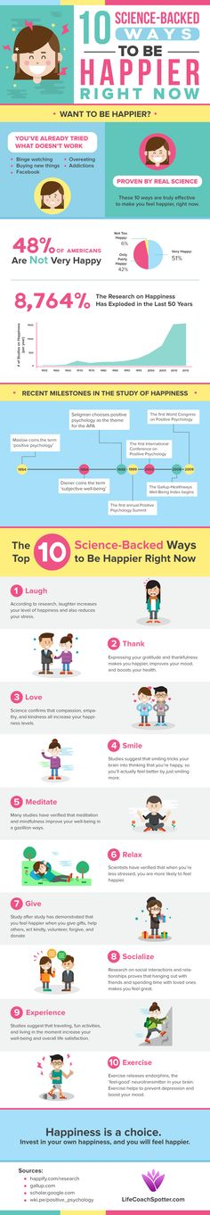 10 science backed ways to be happier right now - Courtesy of Life Coach Spotter