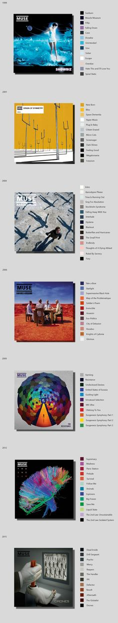 Muse Discography, 1999-2015 ❤️ Non c'è un album dei Muse che amo particolarmente più degli altri; gli amo semplicemente tutti e basta. Dal progressive/alternative/hard rock fino ai suoni più elettronici, orchestrali e pop, amo tutto.... I miei gusti sono per la maggior parte compatibili alla loro musica e mi riescono sempre a stupire...❤ Da Showbiz a Drones - fin qui tutto ok!!!