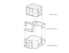 structural diagram architecture - Sök på Google