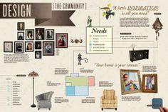 sample interior design portfolios | RESUME FOR A INTERIOR DESIGNER | DESIGN INTERIOR                                                                                                                                                                                 Mais