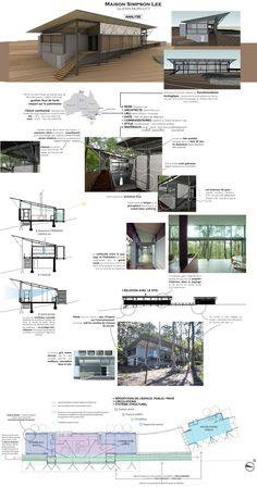 Simpson-Lee House - Glen Murcutt – Mt Wilson Sydney AU 1988-1993 // Ferlicot Analyse par : Aurore FERLICOT