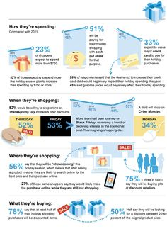 Annual Consumer Holiday Shopping Study: 2012 - Graphic
