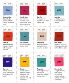Google Image Result for http://3.bp.blogspot.com/-SN1Rwpxijaw/Ty0wIWgzKnI/AAAAAAAABp4/YW4PDrcqdFs/s1600/Pantone%2Bcolor%2Bof%2Bthe%2Byear%2B2000%2Bto%2B2011.jpg
