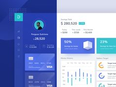 For this week, I decided to explore Dribbble with the theme of 'dashboard UI design'. As a context of having a 'workspace' with a navigation, data, and Dashboard Interface, Web Dashboard, Dashboard Design, User Interface Design, Material Design Dashboard, Planner Dashboard, Web And App Design, Design Sites, Interaktives Design