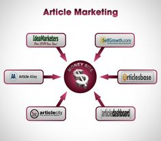 Article Marketing-Although there are Internet businesses making billions, most owners do not make that kind of money. Sure, we all wish we had more money, but we may not wish to be rich.  Connect with me on facebook here:  http://facebook.com/710markbaker