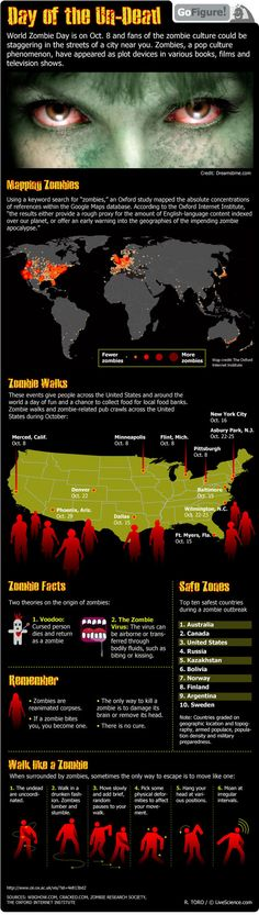 Are you ready for World Zombie Day? Check your zombie knowledge with today's GoFigure infographic.