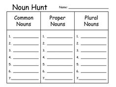 Common Nouns, Proper Nouns, and Plural Nouns Word Huntivity!