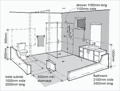 A diagram shows appropriate distances and heights of features in the bathroom of an adaptable house. Light switches and power points should ...