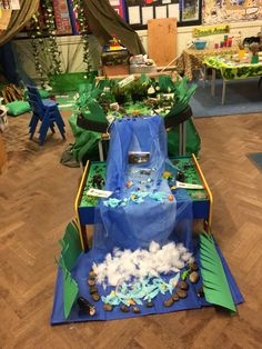 A rainforest on 3 levels, giving the children plenty of space to explore. Rainforest Classroom, Rainforest Biome, Rainforest Activities, Jungle Theme Activities, Reggio Classroom, Classroom Ideas, Ecosystems Projects, Daycare Themes, Role Play Areas