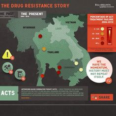 Drug Resistance Story #interactive #infographic #design #html5 #socialgoodsummit