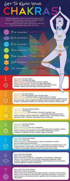 #Meditation #Knowledge #Chakras #Yoga #Infographic #Emotions #Spiritual #Consciousness #Divine #Intuition #Wellness #Human #Mind #Body #Soul #Imagination #Creativity #Trust #Love #Faith #Compassion #Pleasure #Sexuality
