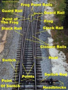 gauge splitting turnout | The Dixie Central Railroad in HO: Trackwork on the Dixie Central