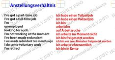 I've got a part-time job ic … – number German Grammar, German Words, Learn German, Learn English, Deutsch Language, German Language Learning, English Sentences, Improve Your English, Part Time Jobs