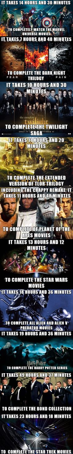 Run Times For Your Weekend Movie Marathon(s) << hmm i already did the marvel,Harry Potter,LOTR and The Hobbit and Star Wars :)