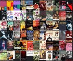 Goodreads Bookshelf