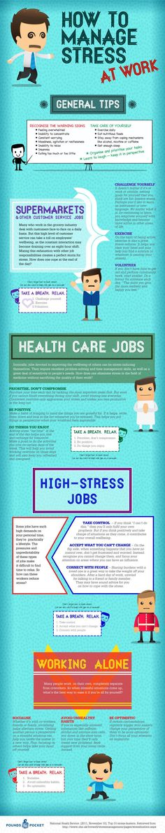 How to manage work place stress