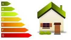 Energy Efficiency, Energy, Energy Class, Home, Ecology