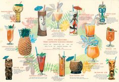 The Third Wave of Tiki - Find. Eat. Drink.