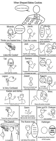 Most of these are pretty good. What happens when Shep makes everyone cookies!