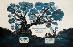 Stand Still. Stay Silent - Language Family Tree print – Hivemill