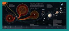 Art and information are beautifully combined in this stunning visual of space exploration. Two hundred space missions are depicted across...