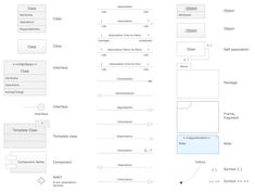 UML Class diagram for Carpool. You can use this as a