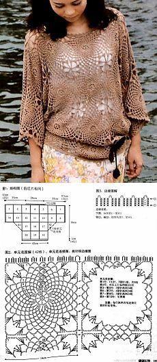 Crochetemoda Blog: Blusas de crochet