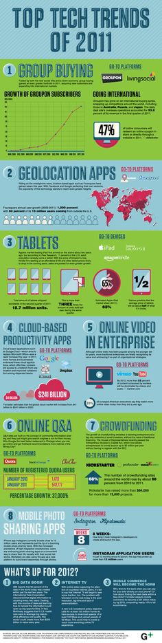 Top Tech Trends '11 + 3 Linley top trends for 2012 #infografia #infographic (repinned by @ricardollera)