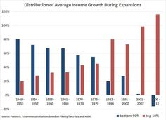 The most important chart about the American economy you'll see this year.