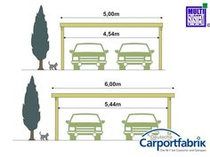 Carport Sheds, 2 Car Carport, Pergola Carport, Design Garage, Carport Designs, Parking Plan, Car Parking, Carport With Storage, Garage Storage