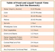 Proper food combining is important because different some foods require competing digestive juices and the transit times of different foods are not always compatible.