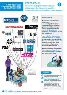 [École numérique] La mise à disposition de ressources pédagogiques numériques des grands établissements publics scientifiques et culturels http://www.education.gouv.fr/cid72307/point-d-etape-de-l-entree-de-l-ecole-dans-l-ere-du-numerique.html