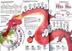 #China indicadores #Macroeconomía