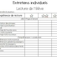 Entretien individuel en atelier lecture Guided Reading, Teaching Reading, Daily Five, French Immersion, Dream Job, Rubrics, Assessment, Sheet Music, Classroom