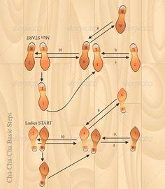 E Fa C Dad D Dc D on Slow Dance Steps Diagram