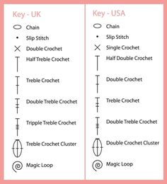 Watch This Video Beauteous Finished Make Crochet Look Like Knitting (the Waistcoat Stitch) Ideas. Amazing Make Crochet Look Like Knitting (the Waistcoat Stitch) Ideas. Crochet Stitches Chart, Stitch Crochet, Crochet Abbreviations, Crochet Motifs, Crochet Geek, Crochet Diagram, Crochet Basics, Tunisian Crochet, Learn To Crochet