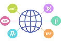 Affordable Custom Web Development in Toronto Best Web Development Company, App Development, Email Marketing Companies, Manual Testing, Time Website, Custom Website Design, Information Technology, Seo Services, Digital Marketing