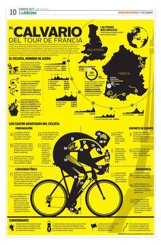The Tour de France calvary