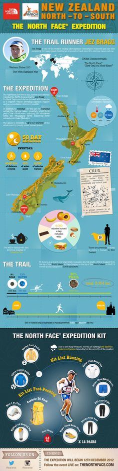 Check out this #infographic with facts about The North Face Te Araroa expedition with renowned endurance runner Jez Bragg. By @The North Face EU