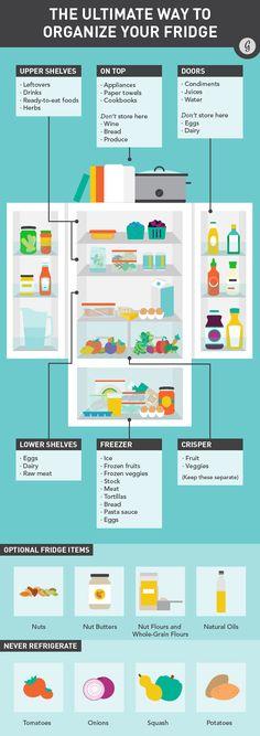 How to Organize Your Fridge to Make Food Taste Better and Last Longer #organization #kitchen #hacks