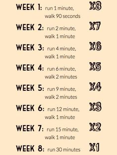 fit-and-skinny-kate: Running Intervals to Help You Run for 30 Minutes Straight |