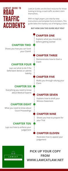 LawCat's guide to bringing your claim your way! Letter Form, Chapter One, Bring It On, Letters, Templates, Role Models, Letter, Template, Fonts