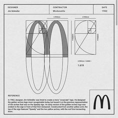 """Designer: Jim Schindler Contractor: McDonalds Date: 1971 Information: In designer Jim Schindler was hired to create a more ""corporate"" logo"" Typography Logo, Art Logo, Logo Branding, Logo Guidelines, Logo Process, Graphisches Design, Famous Logos, Geometric Logo, Geometric Graphic Design"