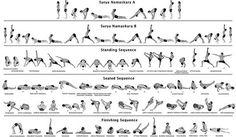 kundalini yoga poses pdf - Google Search