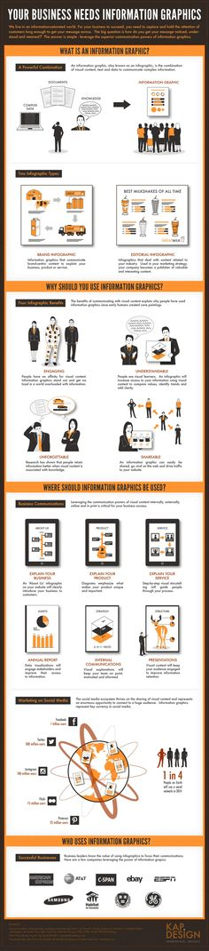 Your Business Needs Infographics #Infographic