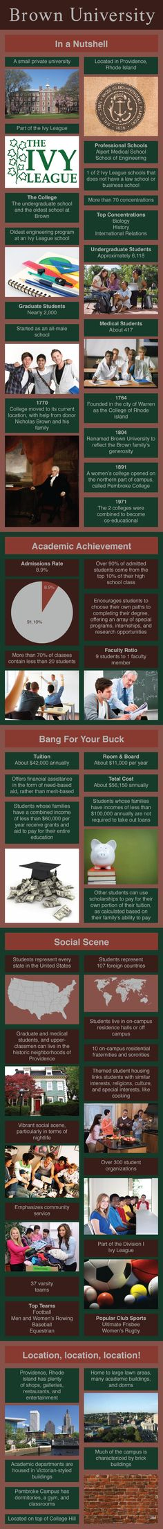Brown University Infographic Brown University Infographic – College Scholarships Tips College Goals, College List, Financial Aid For College, College Planning, Scholarships For College, Usa University, Brown University, Ivy League Schools, Us Universities