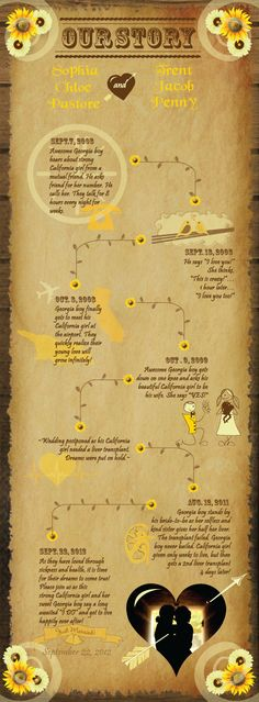 Wedding Infographics – Telling Your Love Story #infographic
